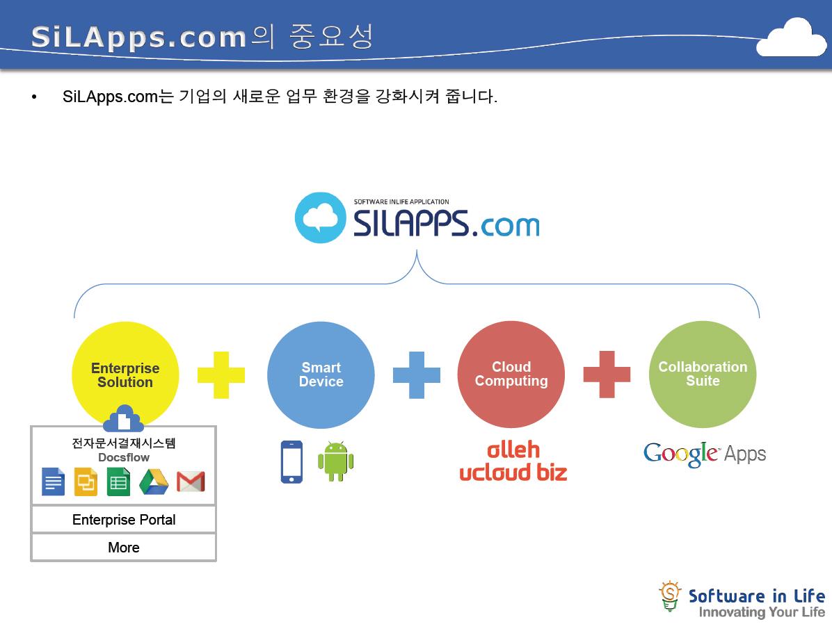 실앱스닷컴 특징