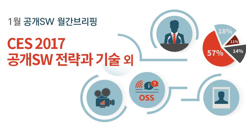 [1월 공개SW 월간브리핑] CES 2017 공개SW 전략과 기술 외