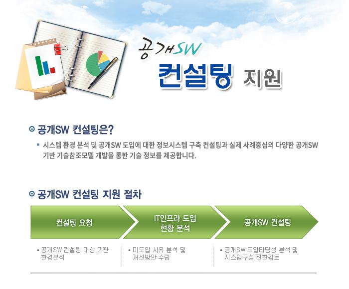 opensw_consult_20121221_01.jpg