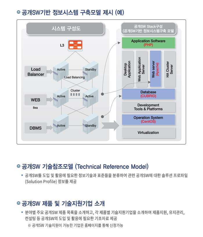 opensw_consult_20121221_02.jpg