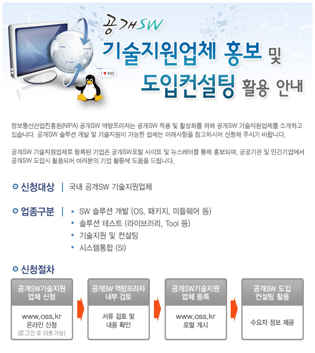 기술지원업체 홍보 및 도입컨설팅 활용