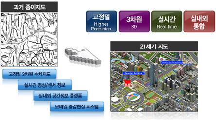 공간정보 예시(디지털 지도)