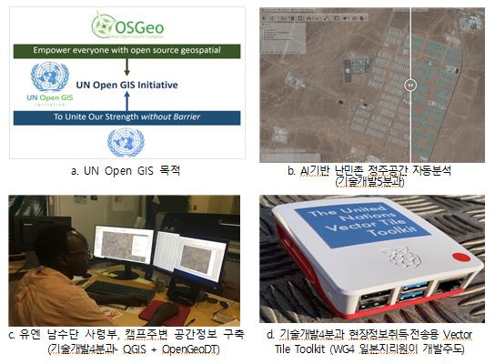 UN OpenGIS Initiative에서 개발된 오픈소스 공간정보기술 사례