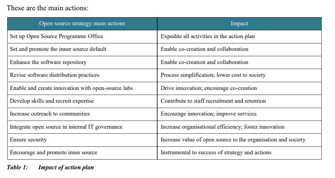 EU 오픈소스 소프트웨어 전략 2020-2023에 나온 지침 사항