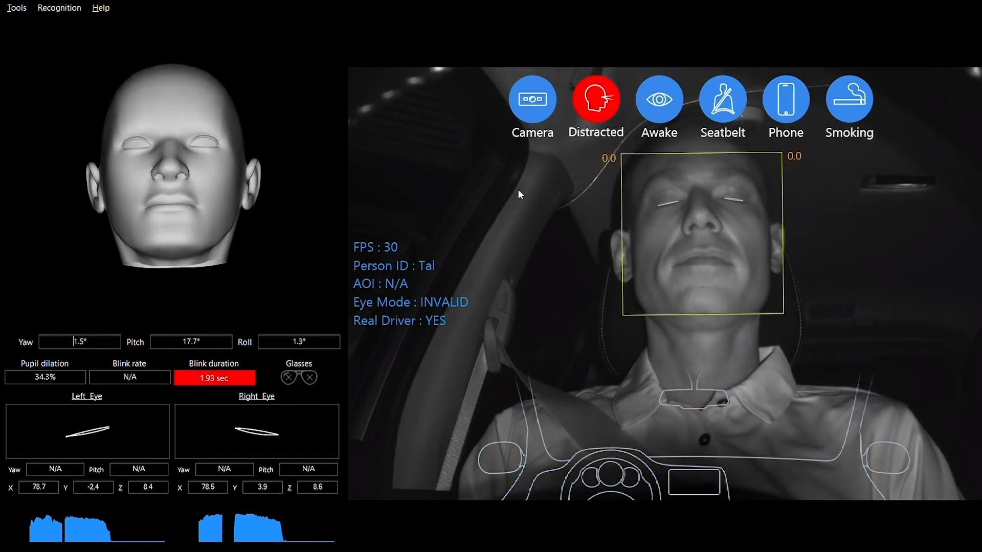 얼굴인식 정보로 운전자의 졸음운전을 감지하는 기술 사진
