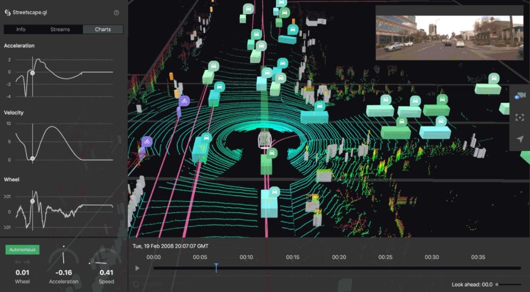 우버가 공개한 자율주행 데이터 웹 시각화 도구 AVS
