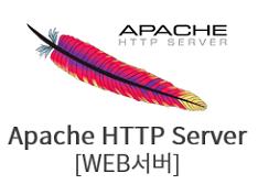 Apache HTTP서버[WEB서버]