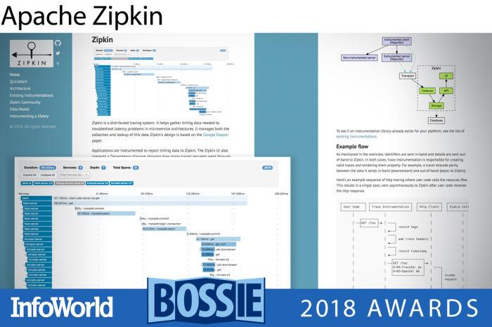 Apache Zipkin