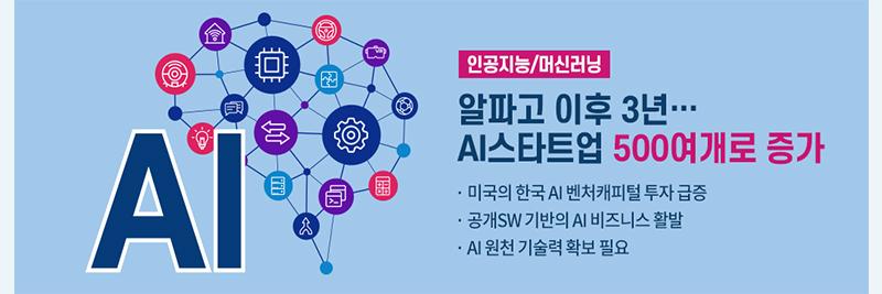 인공지능/머신러닝 알파고 이후3년 AI스타트업 500여개로 증가, 미국의 한국 AI벤처캐피털 투자급증, 공개SW기반의 AI   비즈니스 활발